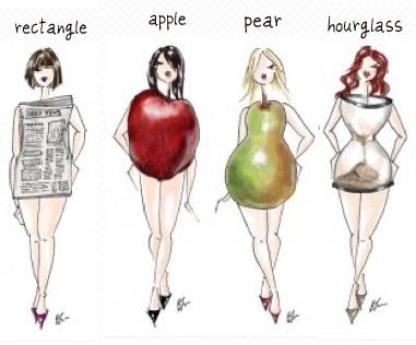 подобрать одежду по типу фигуры